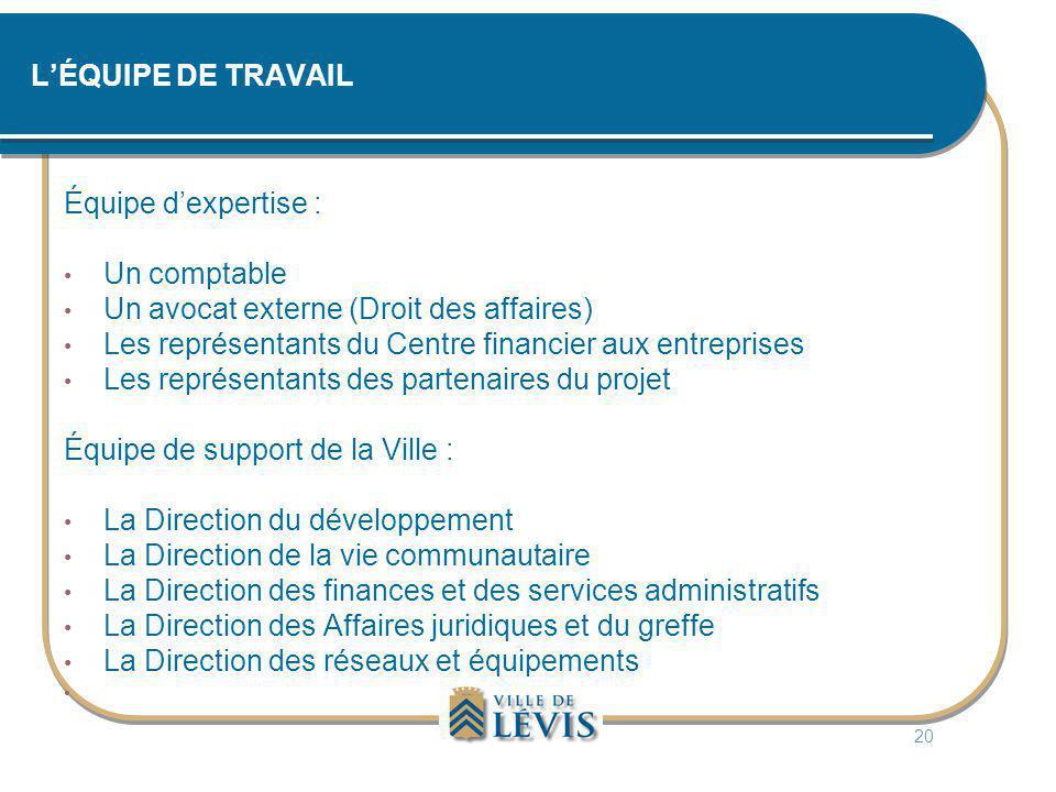 Un avocat externe (Droit des affaires)