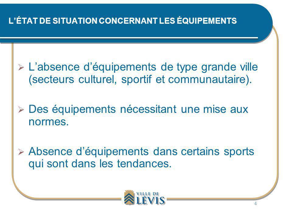 L'ÉTAT DE SITUATION CONCERNANT LES ÉQUIPEMENTS