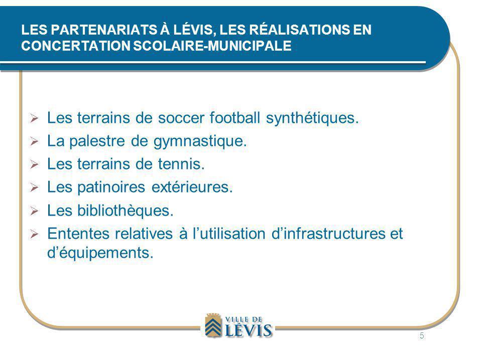 Les terrains de soccer football synthétiques.