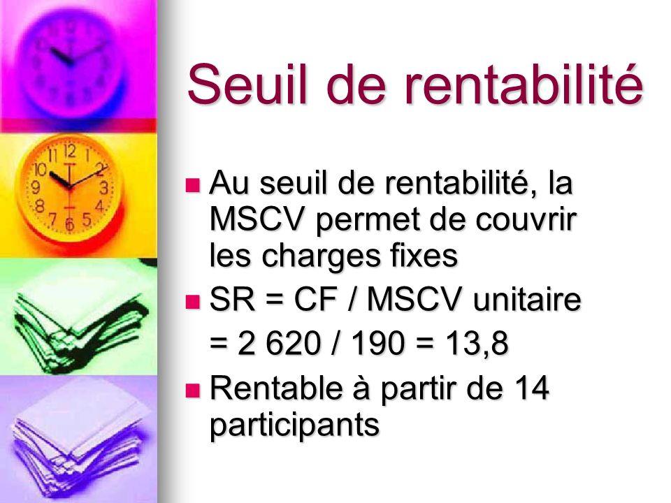 Seuil de rentabilité Au seuil de rentabilité, la MSCV permet de couvrir les charges fixes. SR = CF / MSCV unitaire.