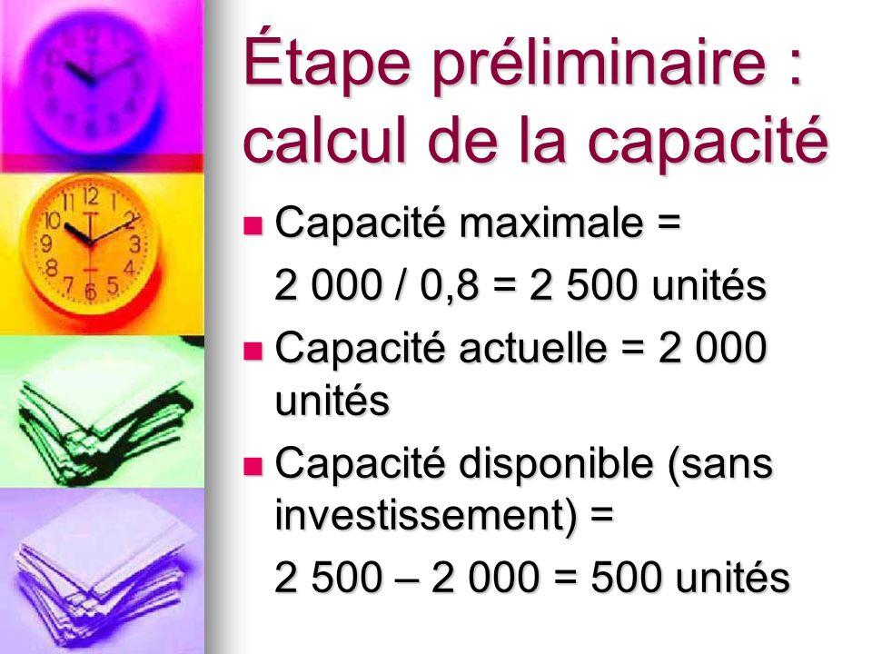 Étape préliminaire : calcul de la capacité
