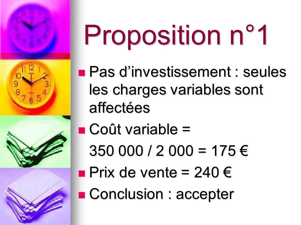 Proposition n°1 Pas d'investissement : seules les charges variables sont affectées. Coût variable =