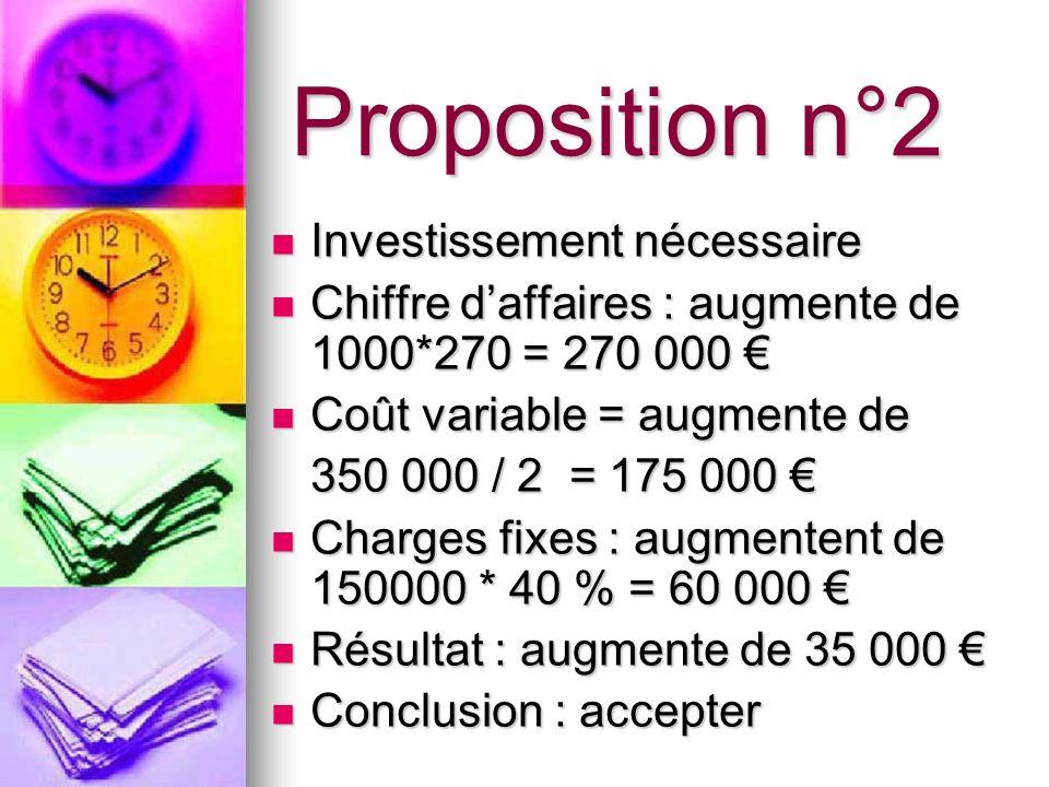 Proposition n°2 Investissement nécessaire