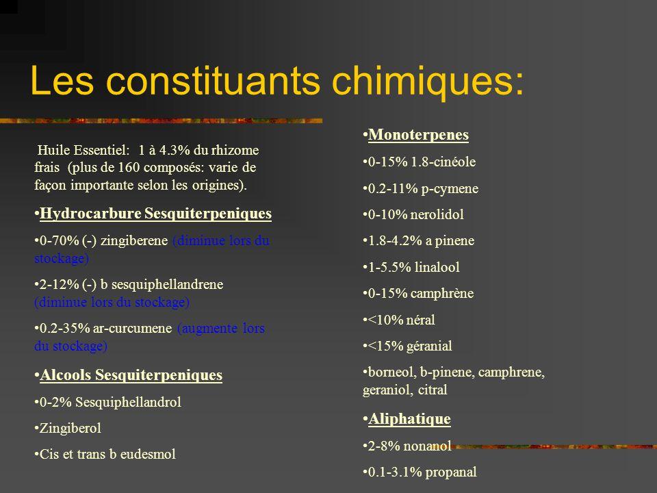 Les constituants chimiques:
