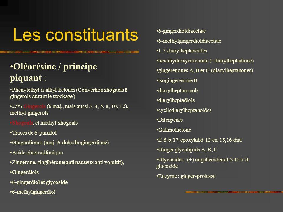 Les constituants Oléorésine / principe piquant : 6-gingerdioldiacetate