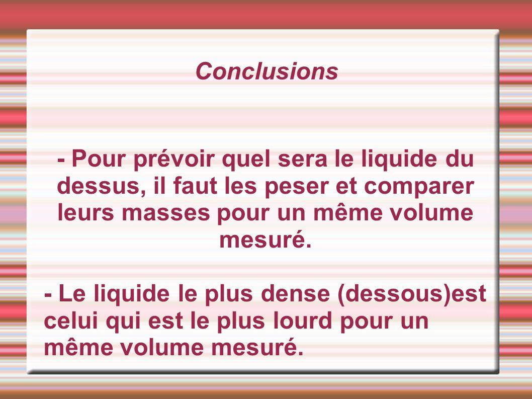 Conclusions - Pour prévoir quel sera le liquide du dessus, il faut les peser et comparer leurs masses pour un même volume mesuré.