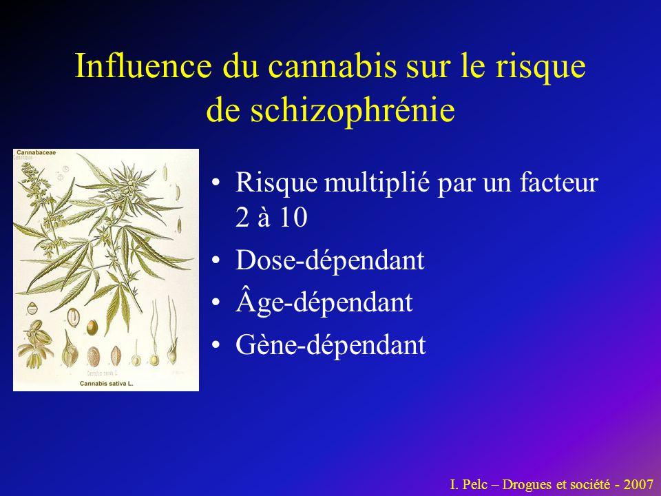 Influence du cannabis sur le risque de schizophrénie