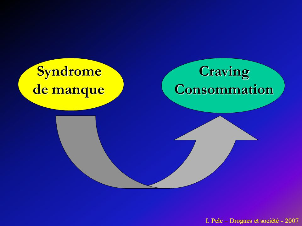 Syndrome Craving Consommation