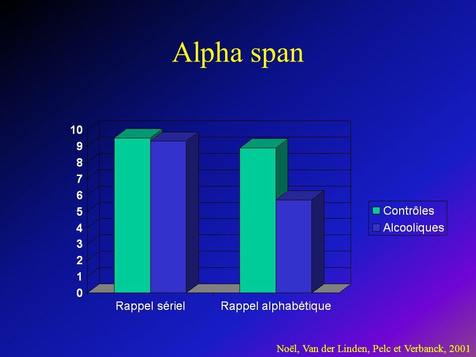 Alpha span Noël, Van der Linden, Pelc et Verbanck, 2001