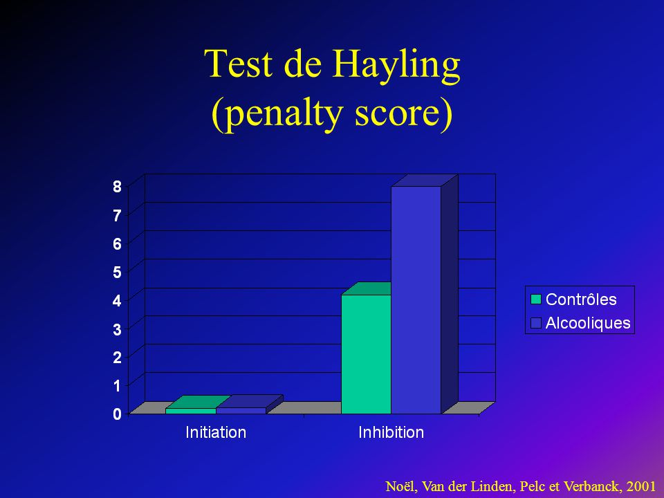 Test de Hayling (penalty score)