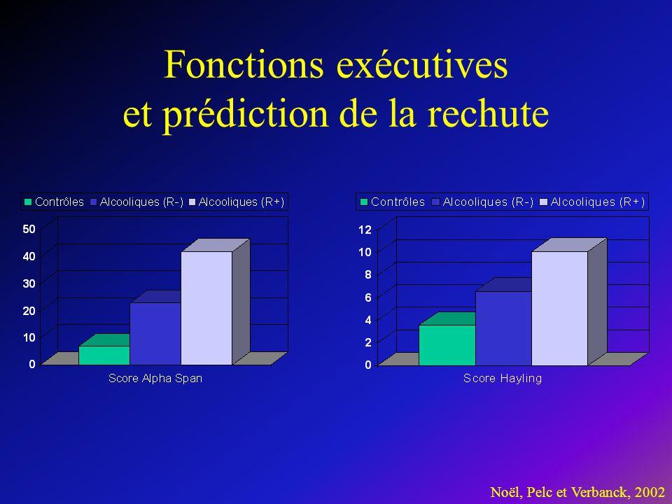 Fonctions exécutives et prédiction de la rechute
