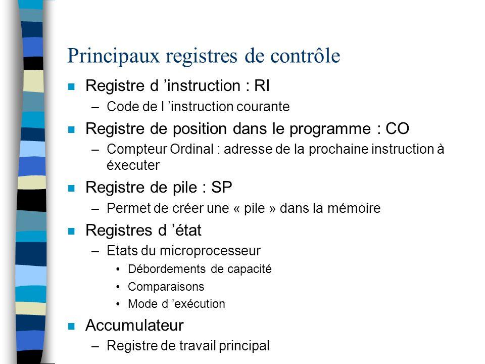 Principaux registres de contrôle