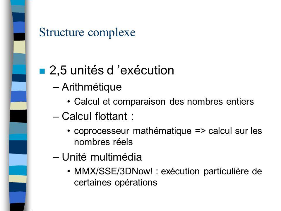 Structure complexe 2,5 unités d 'exécution Arithmétique