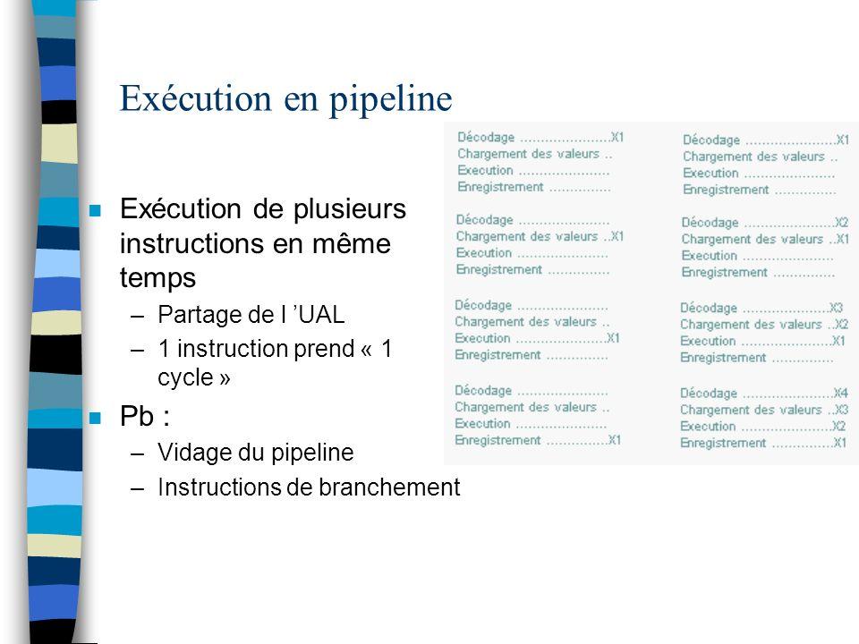 Exécution en pipeline Exécution de plusieurs instructions en même temps. Partage de l 'UAL. 1 instruction prend « 1 cycle »
