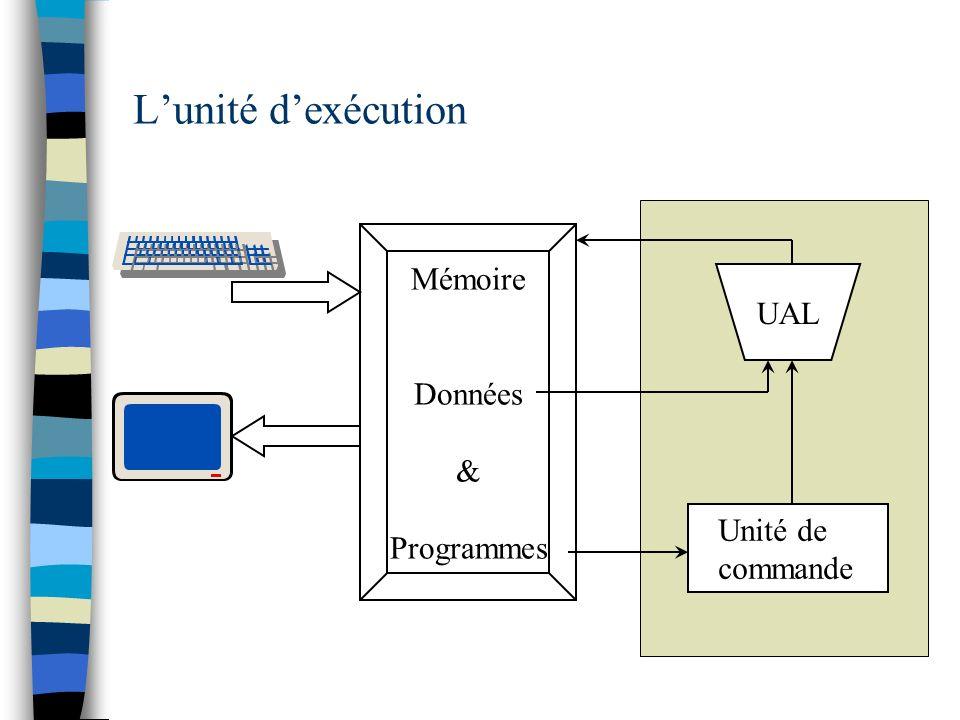 L'unité d'exécution Mémoire Données & Programmes UAL Unité de commande