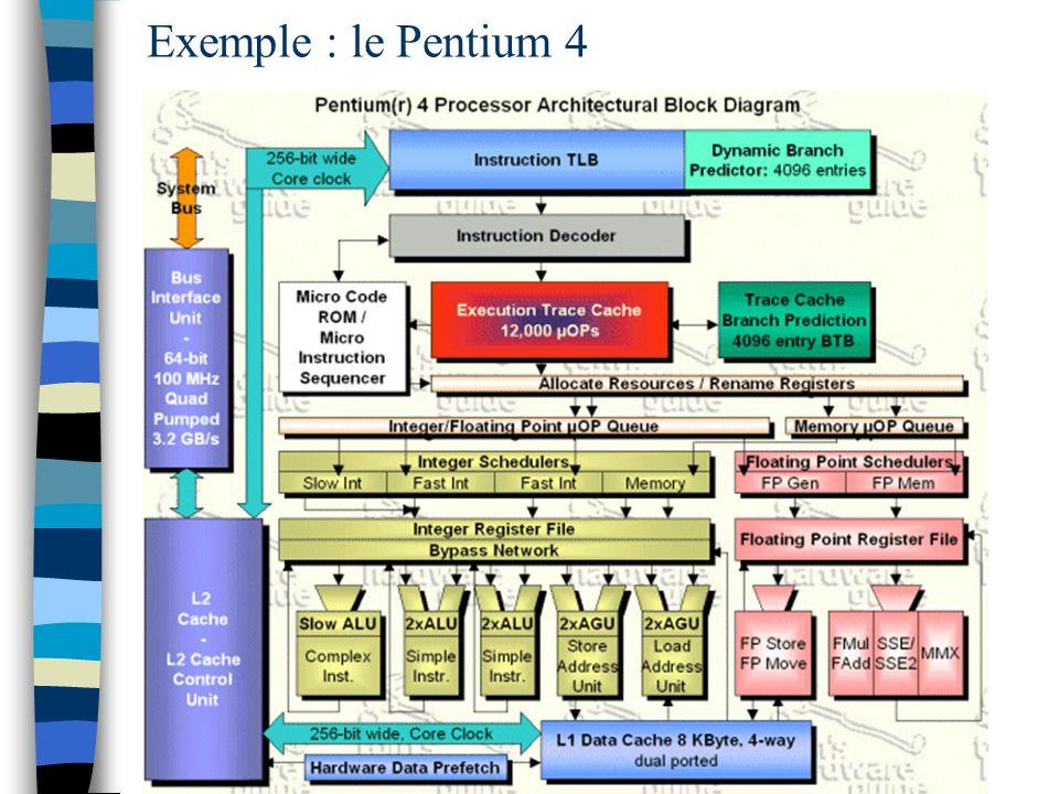 Architecture de machines le microprocesseur ppt video for Pentium 4 architecture