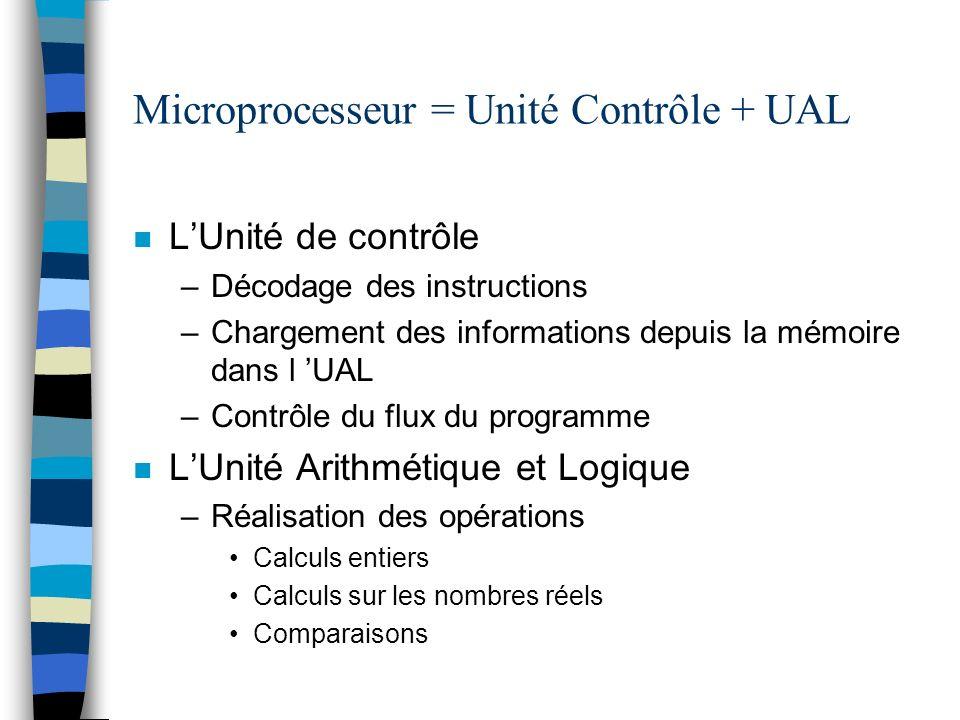 Microprocesseur = Unité Contrôle + UAL