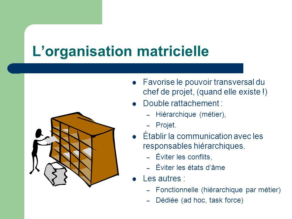 L'organisation matricielle