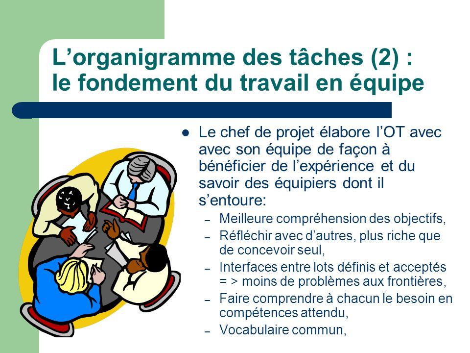L'organigramme des tâches (2) : le fondement du travail en équipe