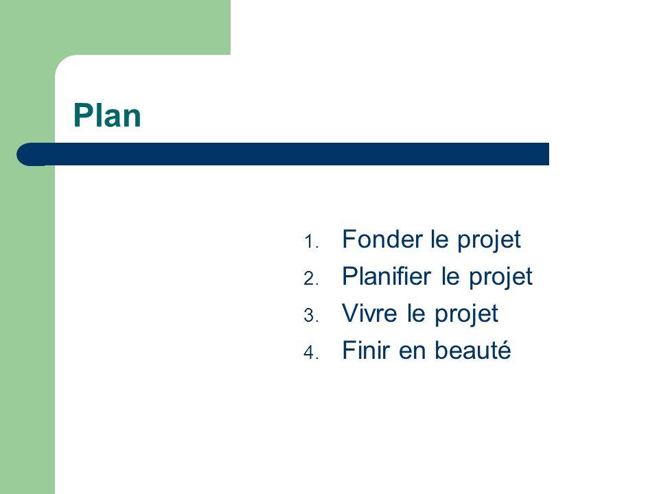 Plan Fonder le projet Planifier le projet Vivre le projet
