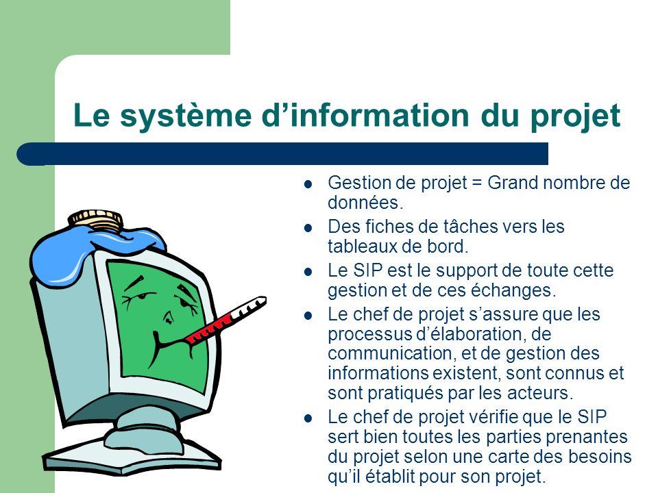 Le système d'information du projet