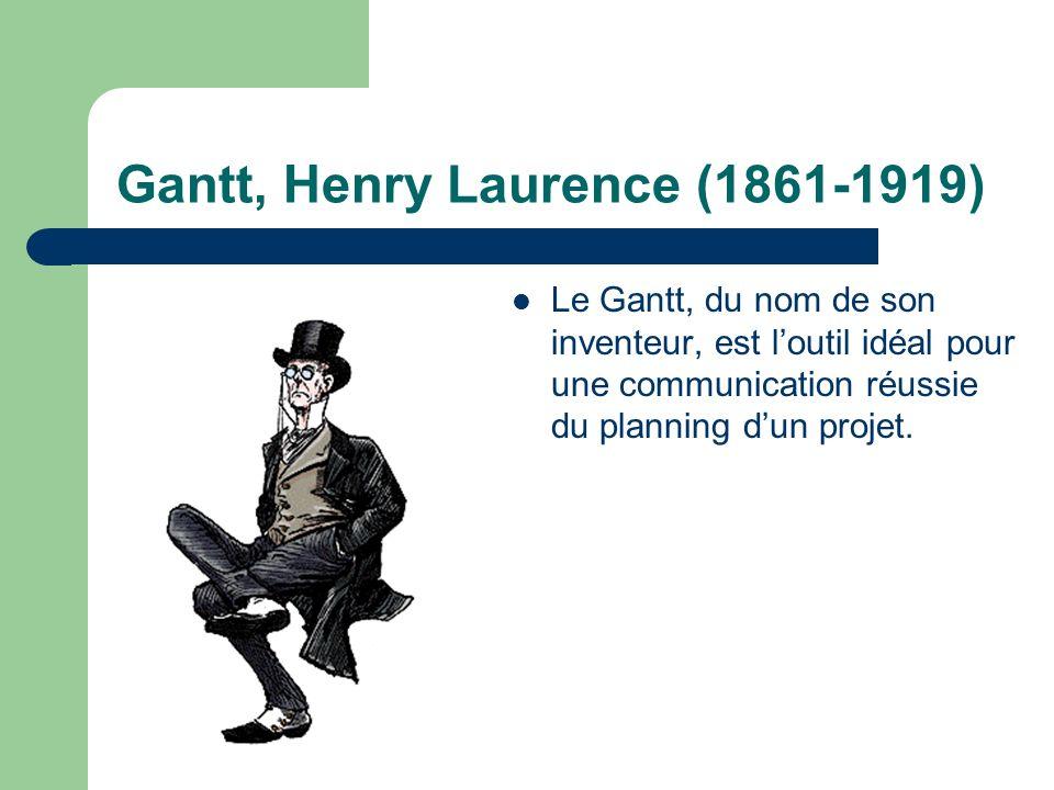 Gantt, Henry Laurence (1861-1919)