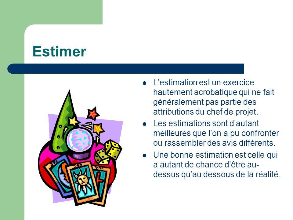 Estimer L'estimation est un exercice hautement acrobatique qui ne fait généralement pas partie des attributions du chef de projet.