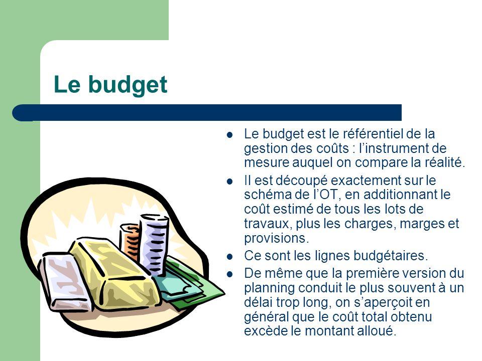 Le budget Le budget est le référentiel de la gestion des coûts : l'instrument de mesure auquel on compare la réalité.