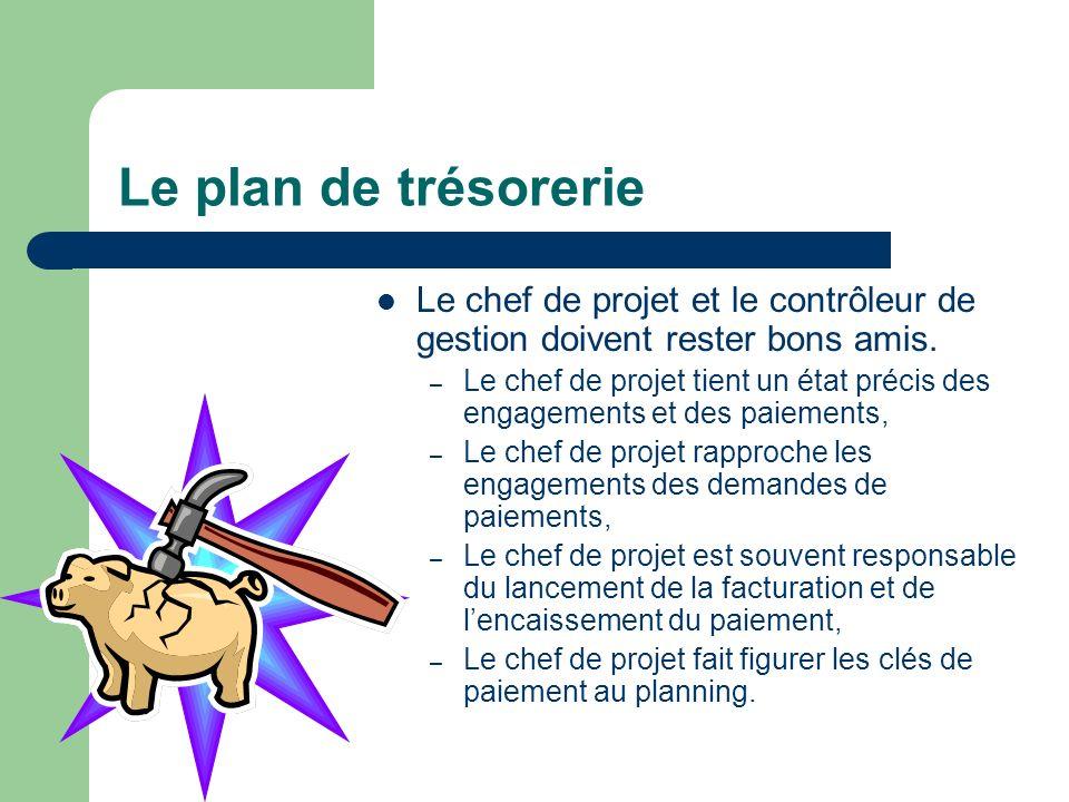 Le plan de trésorerie Le chef de projet et le contrôleur de gestion doivent rester bons amis.