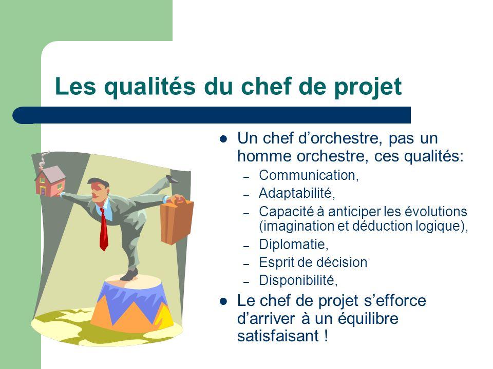 Les qualités du chef de projet