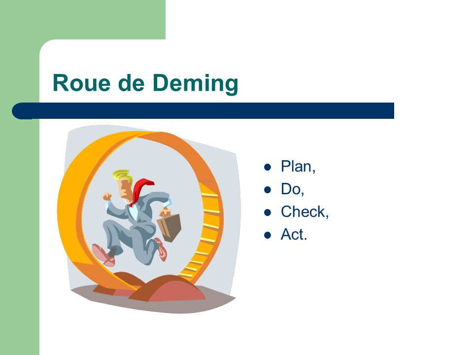 Roue de Deming Plan, Do, Check, Act.