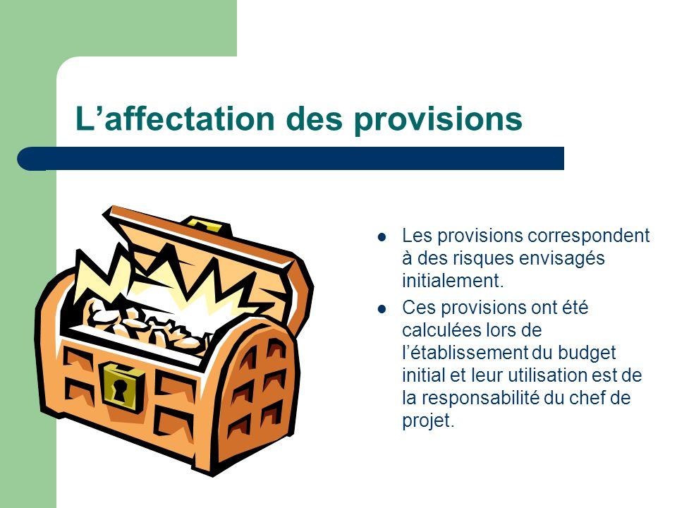 L'affectation des provisions