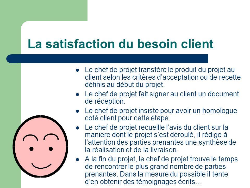 La satisfaction du besoin client