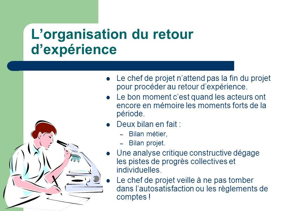 L'organisation du retour d'expérience
