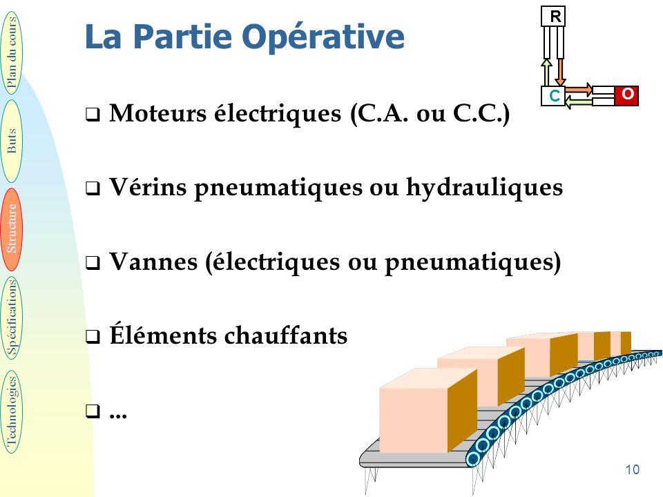 La Partie Opérative Moteurs électriques (C.A. ou C.C.)