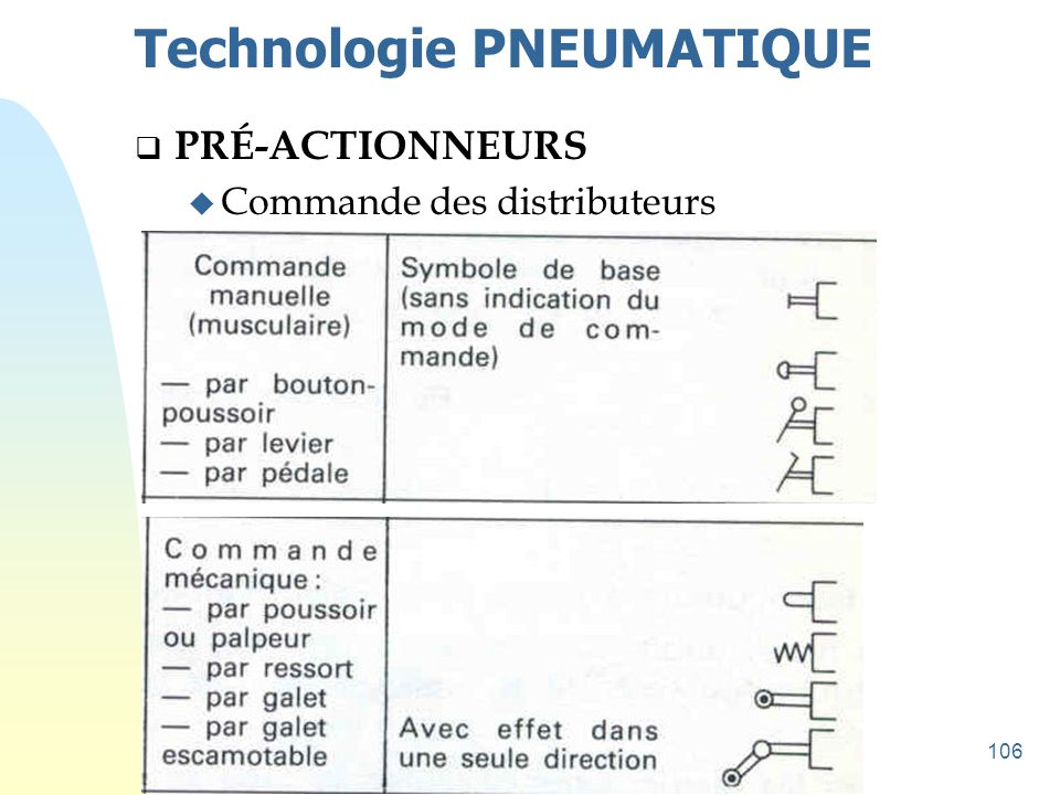 Technologie PNEUMATIQUE