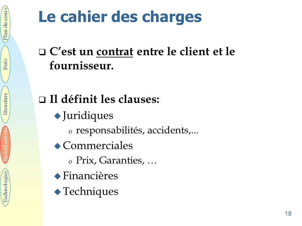 Le cahier des charges Plan du cours. C'est un contrat entre le client et le fournisseur. Il définit les clauses: