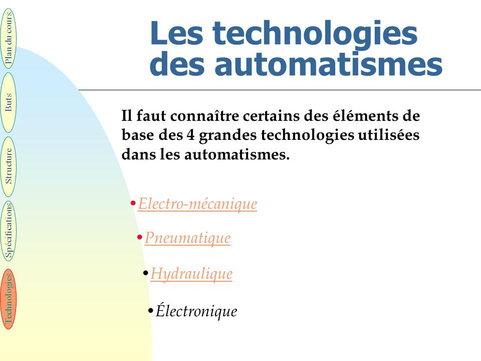 Les technologies des automatismes