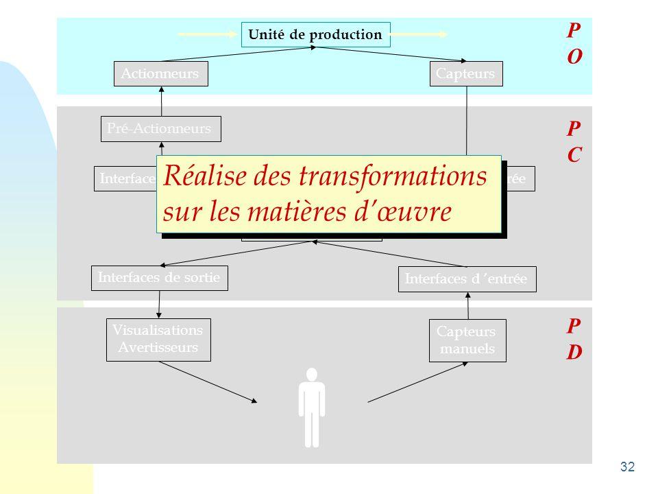  Réalise des transformations sur les matières d'œuvre P O P C P D