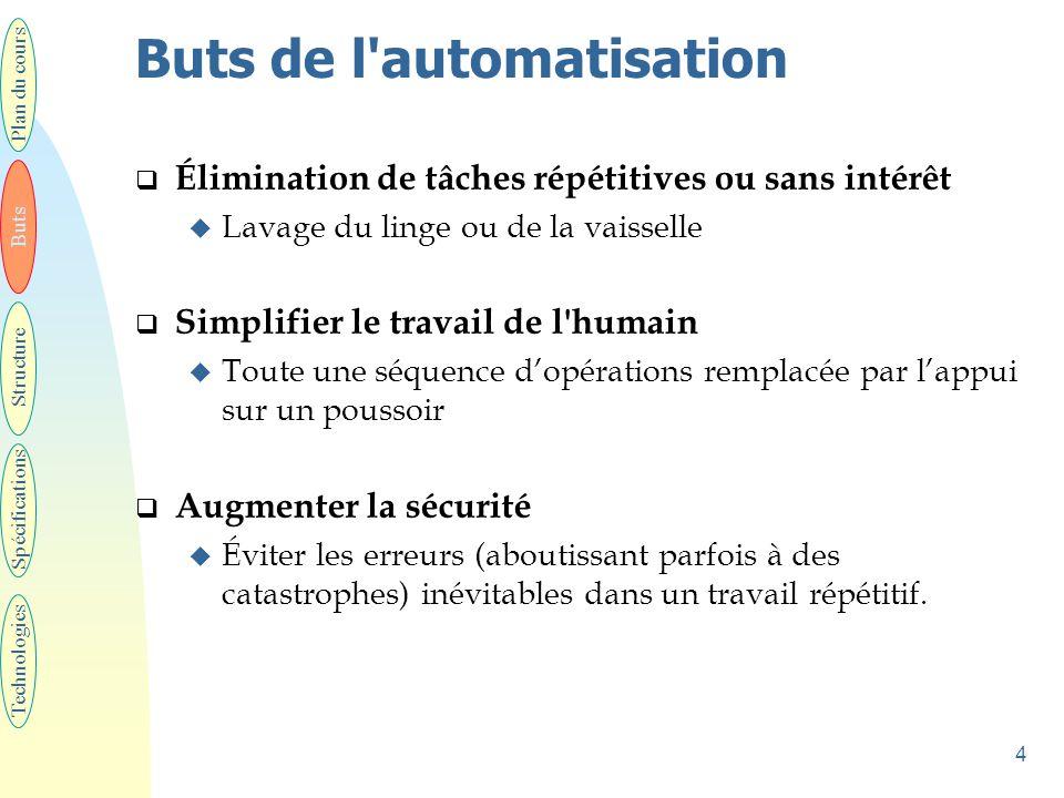 Buts de l automatisation