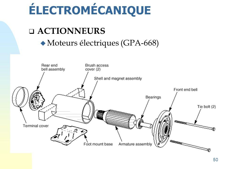 ÉLECTROMÉCANIQUE ACTIONNEURS Moteurs électriques (GPA-668)