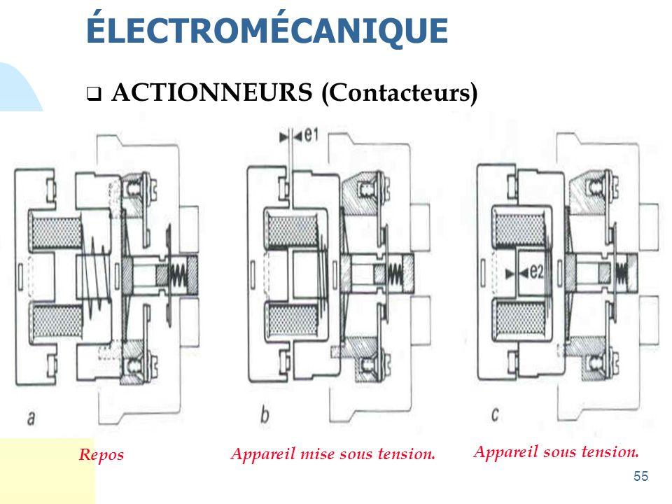 ÉLECTROMÉCANIQUE ACTIONNEURS (Contacteurs) Appareil sous tension.