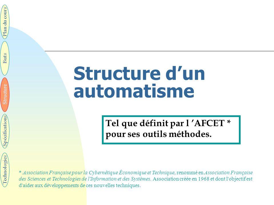Structure d'un automatisme