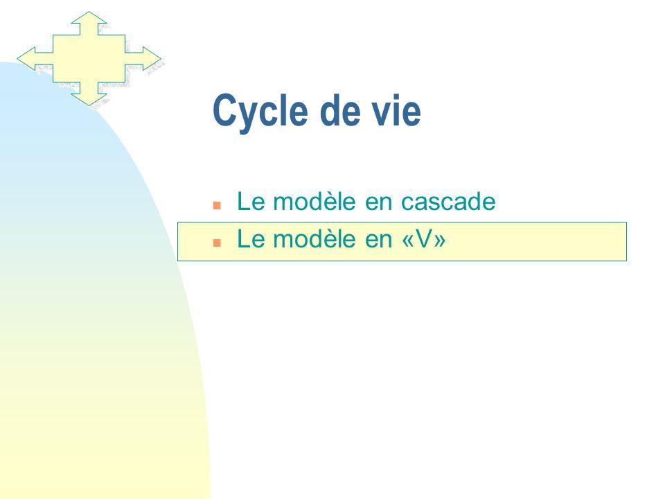 Cycle de vie Le modèle en cascade Le modèle en «V»