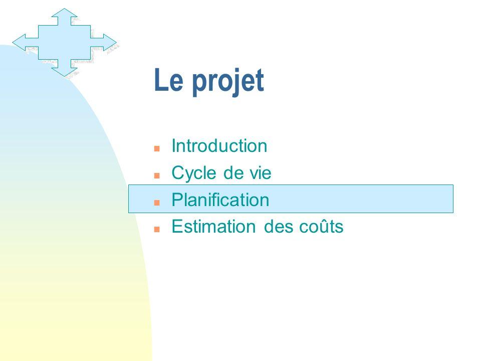 Le projet Introduction Cycle de vie Planification Estimation des coûts
