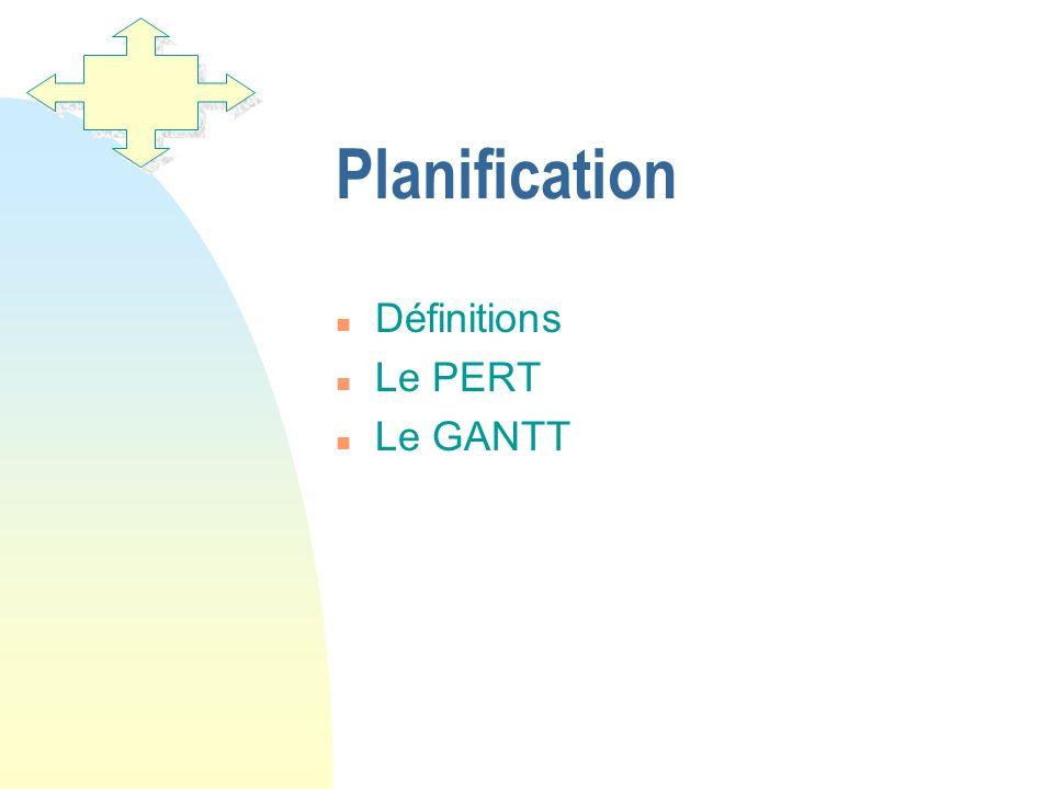 Planification Définitions Le PERT Le GANTT