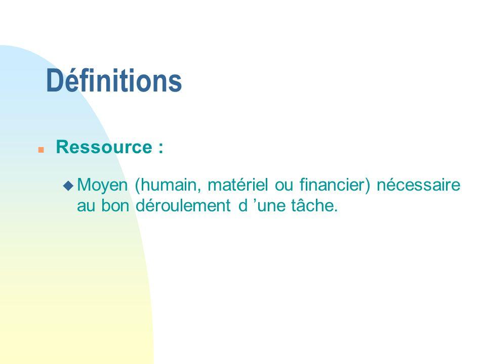 Définitions Ressource :