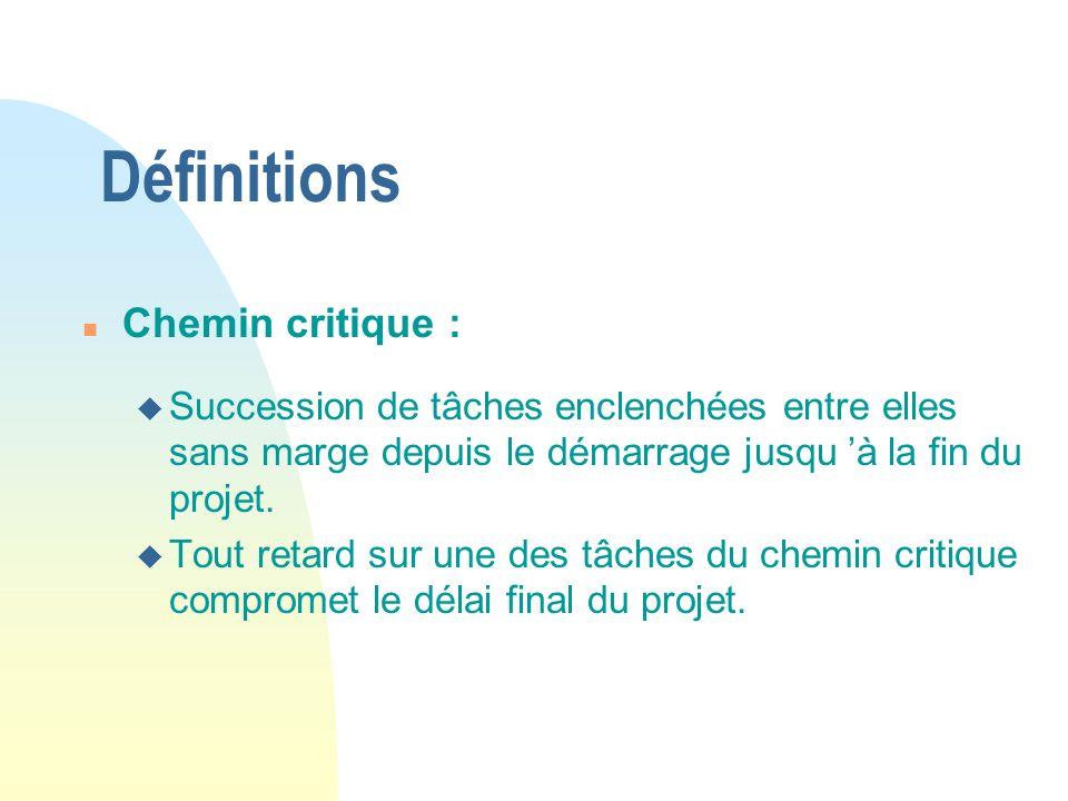 Définitions Chemin critique :