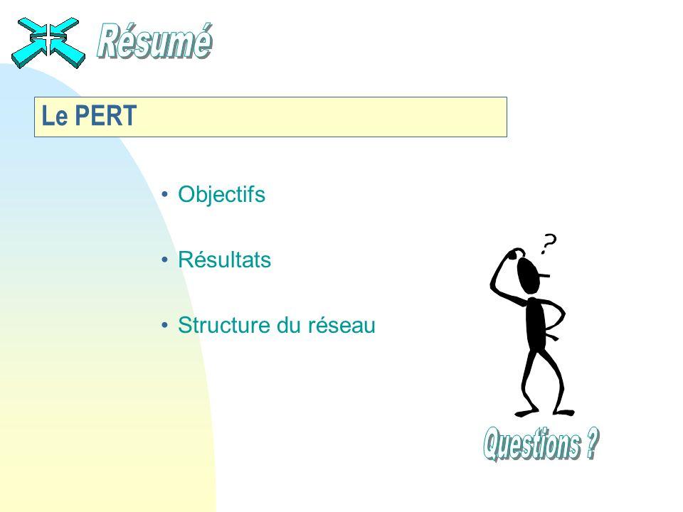 Résumé Le PERT Objectifs Résultats Structure du réseau Questions