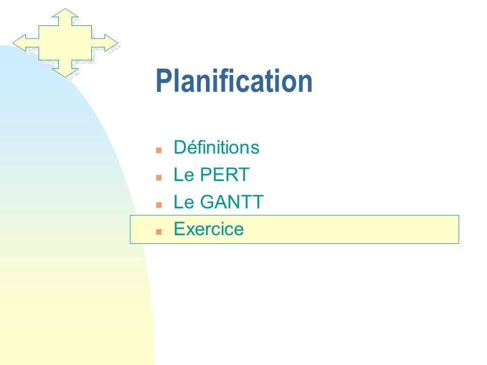 Planification Définitions Le PERT Le GANTT Exercice